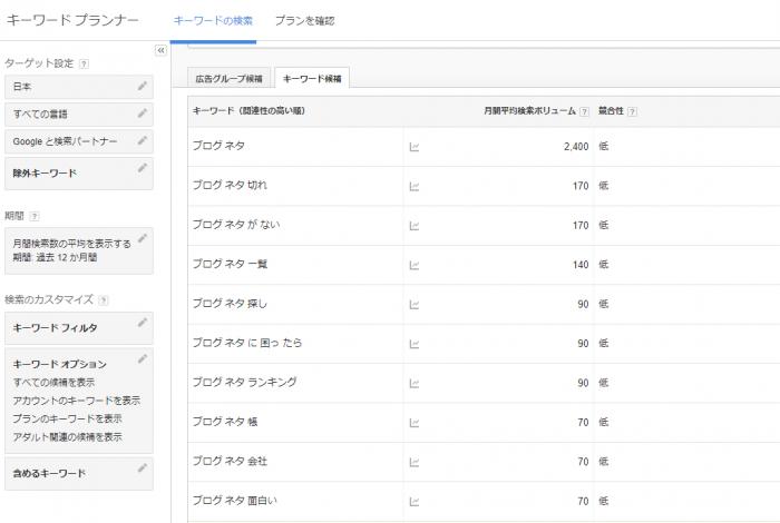 Googleキーワードプランナー検索ボリューム