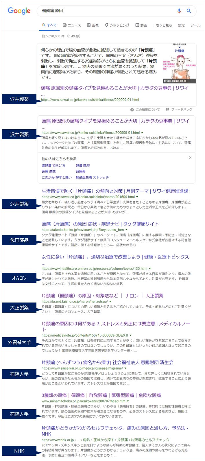 偏頭痛-原因のGoogle-検索結果
