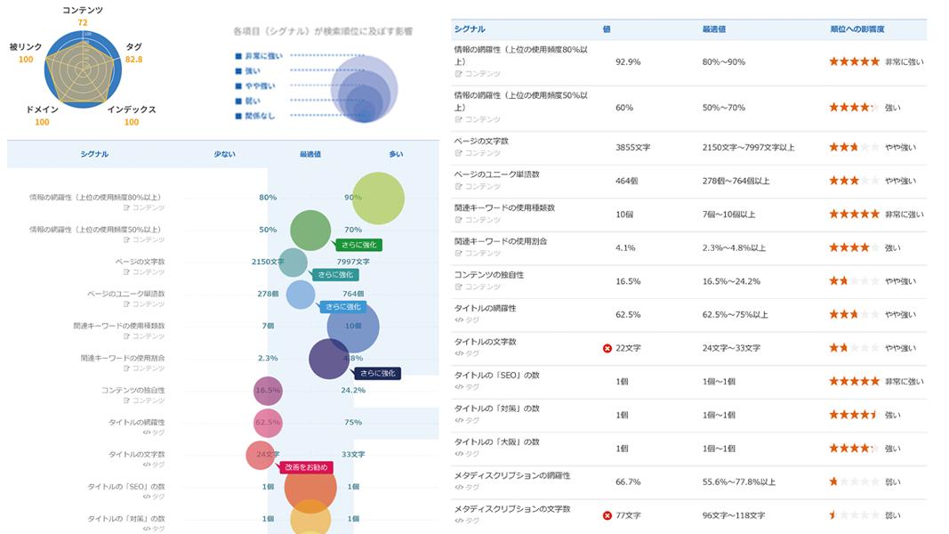 SEO対策無料診断レポートイメージ