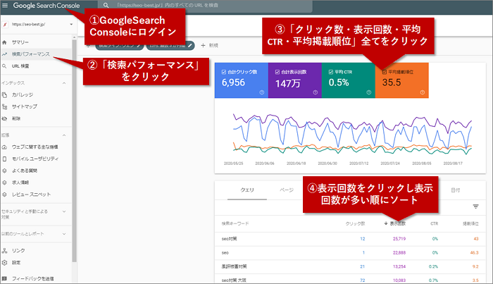 GoogleSearch Consoleの検索パフォーマンス確認方法