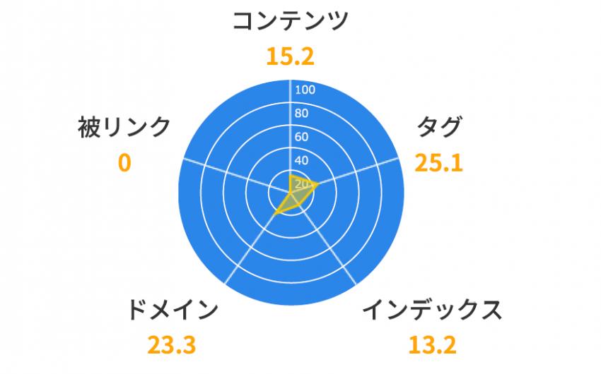 SnapCrab_NoName_2020-10-23_19-53-27_No-00