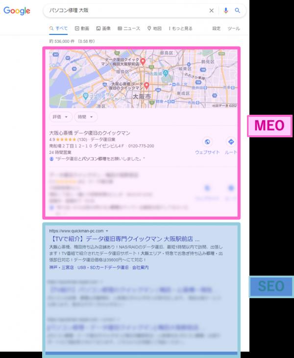 MEOとSEOの表示場所